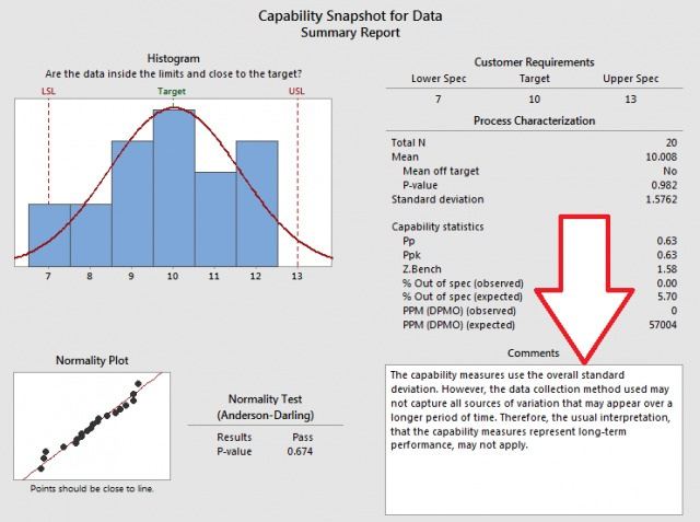Capability_snapshot Minitab | Corso avanzato: Additional Topics in Statistical Quality Analysis